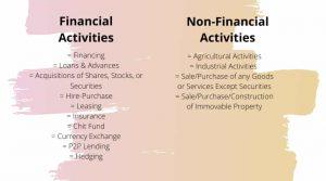 NBFC Companies